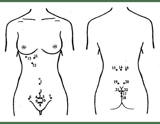 ginekologiya2