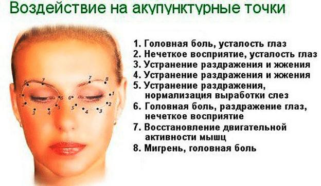 migren1